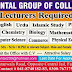 Oriental Group Of Colleges Faisalabad Jobs