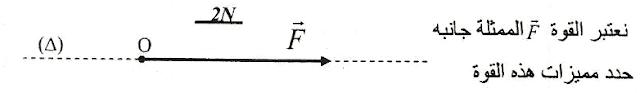 تمارين وحلول في درس التأثيرات الميكانيكية القوى الثالثة اعدادي