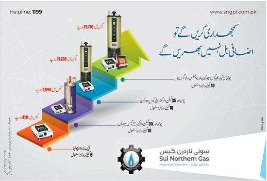 save-gas-bill
