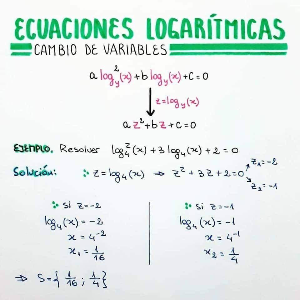 ecuaciones logaritmicas