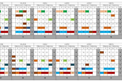 Kalender Pendidikan, Analisis Hari Efektif Sekolah dan Belajar Tahun Pelajaran 2021/2022