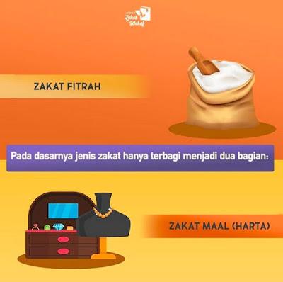 Menerapkan Neuromarketing dan Gaya Hidup sesuai Sunnah untuk Meningkatkan Pemanfaatan Dana Zakat