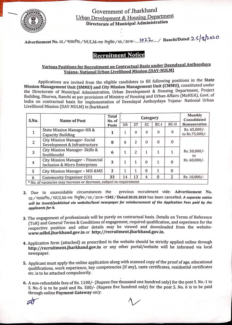 Recruitment on Contractual Basis under Deendayal Anthoydaya Yojna-National Urban Livelihood Mission (DAY-NULM)