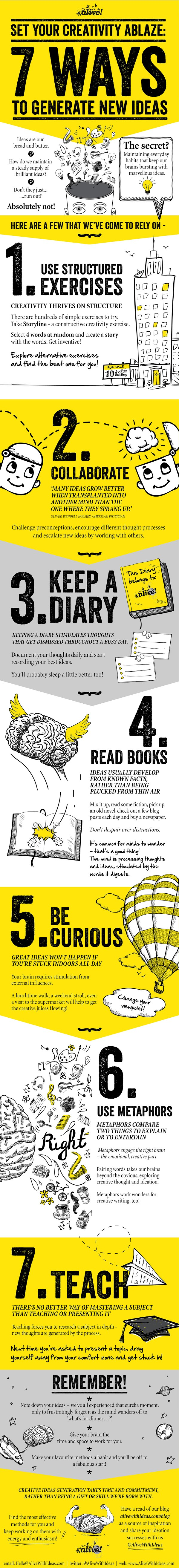Set Your Creativity Ablaze! 7 Ways to Generate New Ideas #infographic