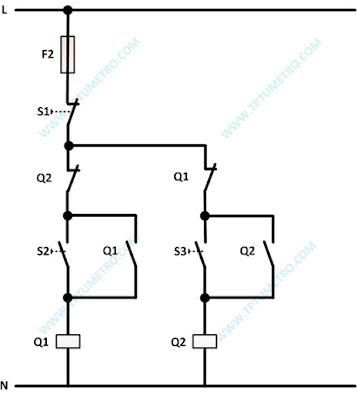 diagram kontrol putar kanan kiri forward reverse