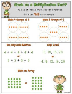 Stuck on a Multiplication Fact?