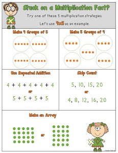 FREE Multiplication Strategy