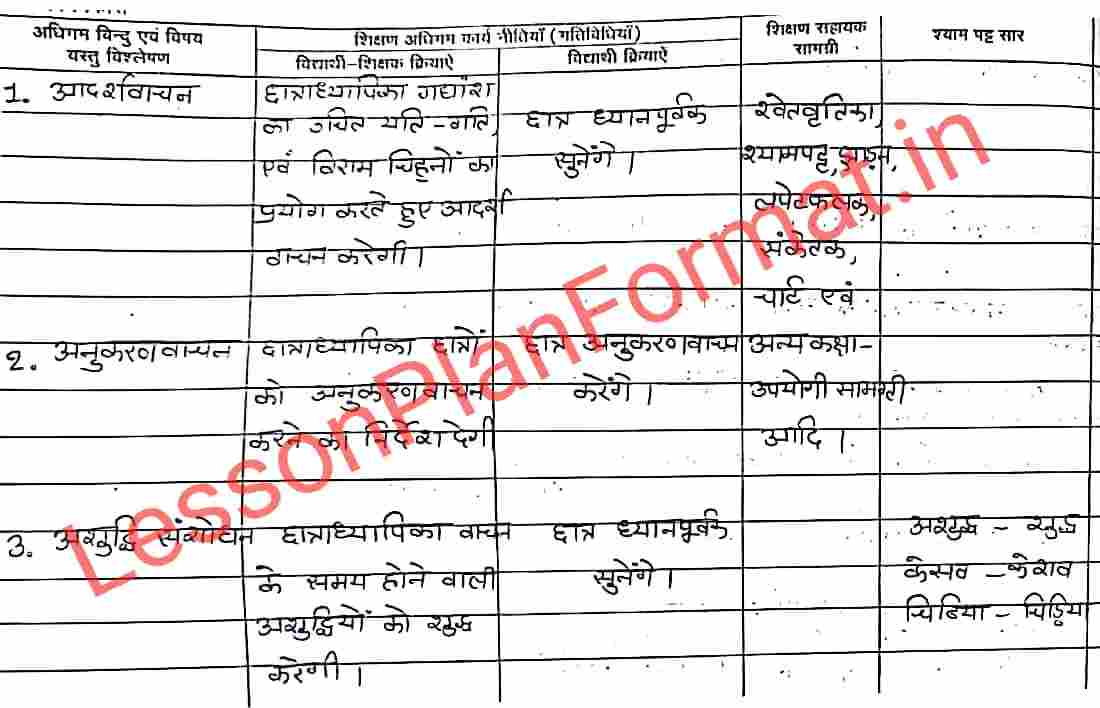 B.ed Hindi Lesson Plan