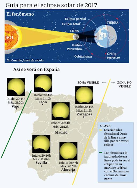 http://www.abc.es/media/ciencia/2017/08/19/eclipse-solar-2017--510x850-U10107371408zgF-U21817714343dAH-510x700@abc.jpg