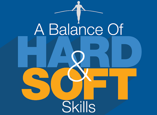 The-Successful-Project-Manager-A-Balance-Of-Hard-And-Soft-Skills #Infographic