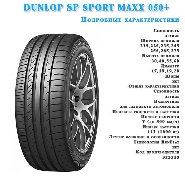 Характеристика шин DUNLOP SP SPORT MAXX 050+