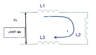 المختصر المفيد في الملفات الكهربائية