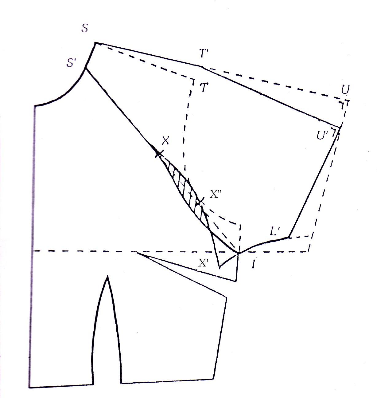 Cara Membuat Pola Lengan Raglan Danitailor