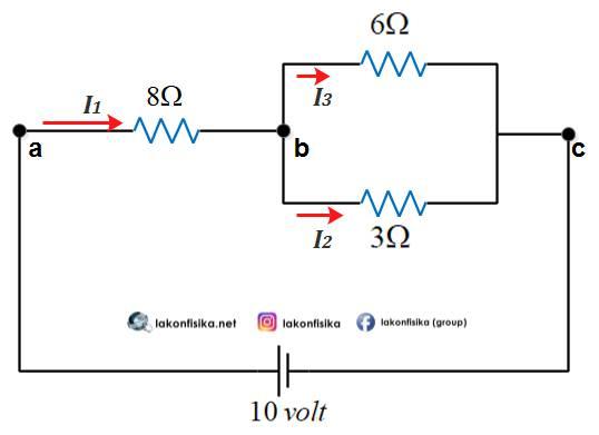 Konsep Dan Contoh Soal Listrik Dinamis Rangkaian Resistor Fisika Sma Kelas 12 Lakonfisika Net