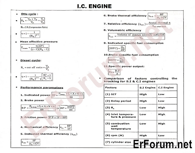 Pdf on mechanical engineering formulas - WordPress.com
