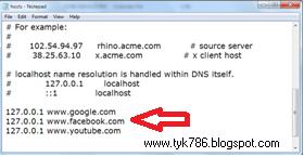 www.tyk786.blogspot.com