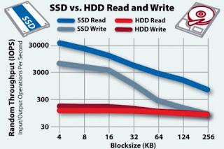 upgrade-ssd-to-speed-up-windows-10
