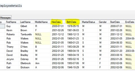 Microsoft business intelligence inserting stored for Table variable in sql server