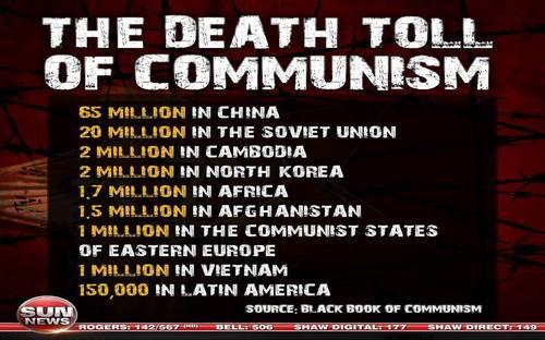 Mortes da Chinas devido ao PCC