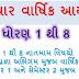 Masvar Aayojan Primary School STD 1 TO 8 2019-20.