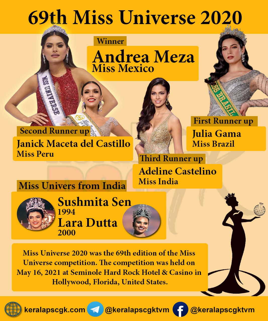 Andrea Meza of Mexico crowned Miss Universe 2020