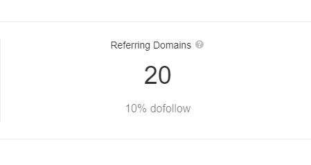 Apa Itu Reffering Domain?