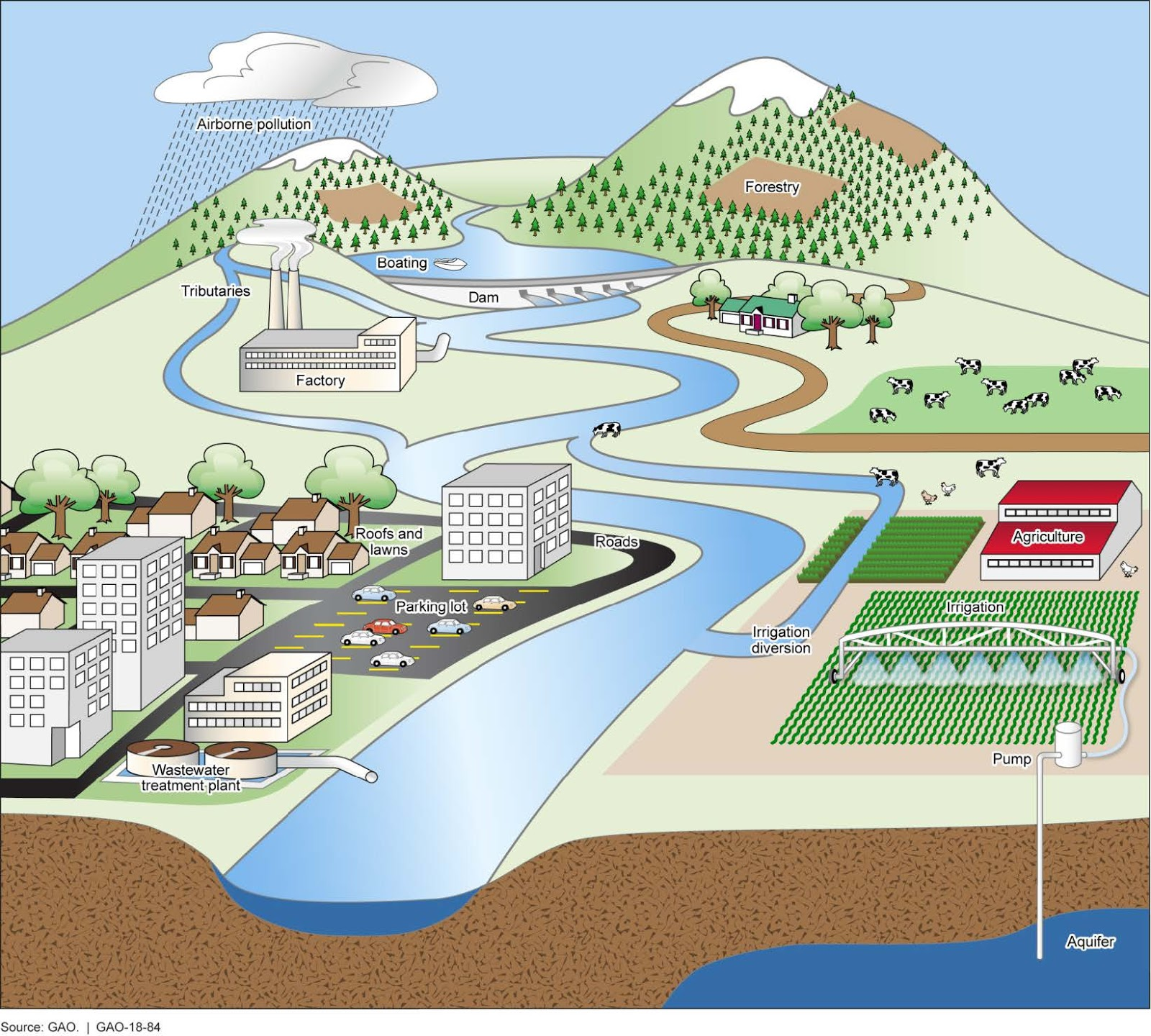 pollution project, water pollution project, air pollution project, environmental pollution project, plastic pollution project, soil pollution project, noise pollution project, water pollution project pdf, water pollution project for college pdf download, air pollution project pdf, plastic pollution project pdf, evs project on air pollution pdf, evs project on water pollution pdf, air pollution poster project, air pollution project for school students, water pollution drawing project, air pollution project for school, pollution project pdf,