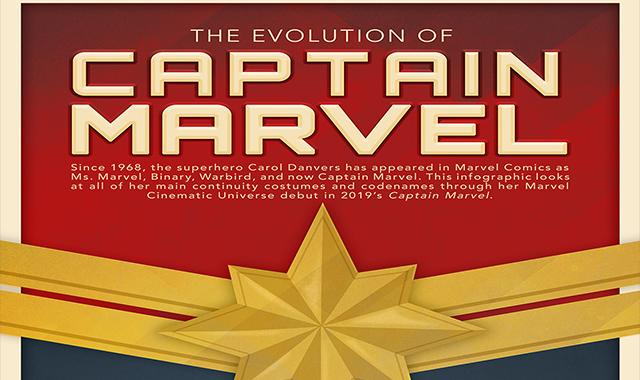 The Evolution Of Captain Marvel