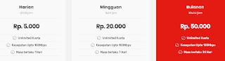 Harga dari Langganan Wifi ID