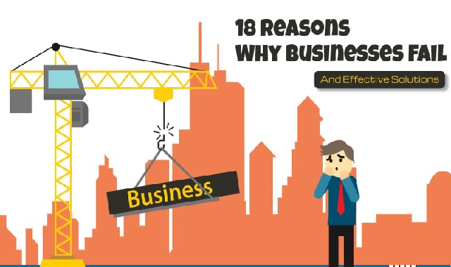 18 Reasons Why Businesses Fail and Effective Solutions #infographic