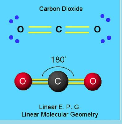 Molekul senyawa - pustakapengetahuan.com