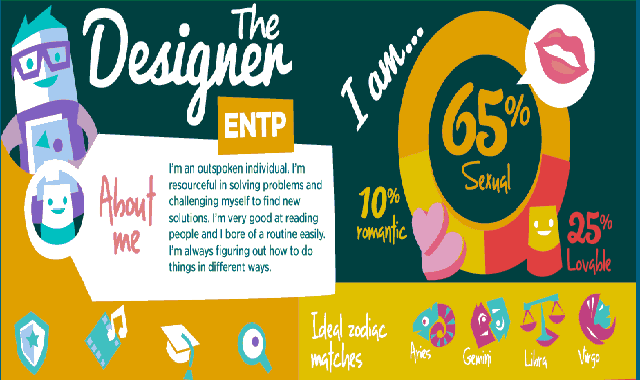 16 Personality Types & Dating #infographic