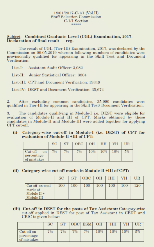 : Combined Graduate Level (CGL) Examination, 2017- Declaration of final result –