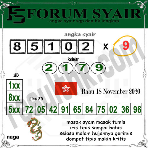 Forum Syair HK Rabu 18 November 2020