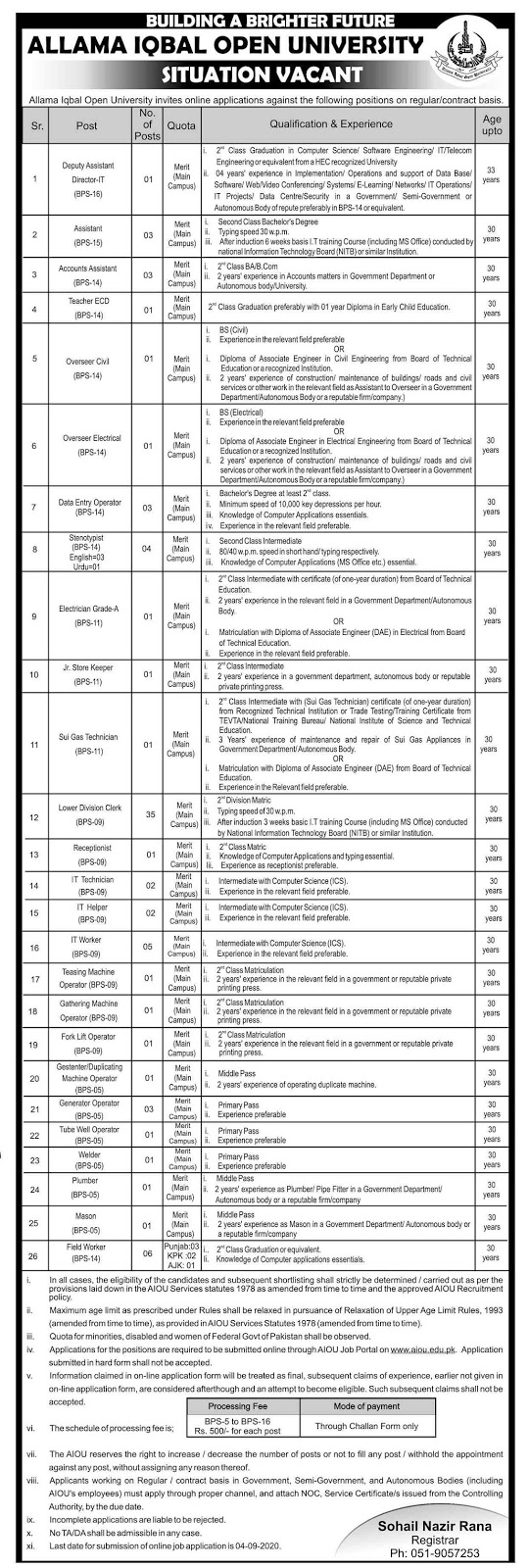 80+ Jobs in Allama Iqbal Open University AIOU Jobs 2020 | Multiple Positions