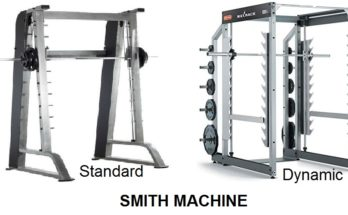 SMITH MACHINE BENEFITS WITH STATIC AND DYNAMIC