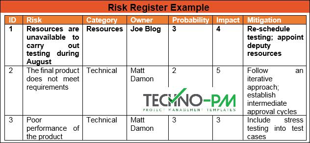 Risk Register Examples, risk register sample, risk register