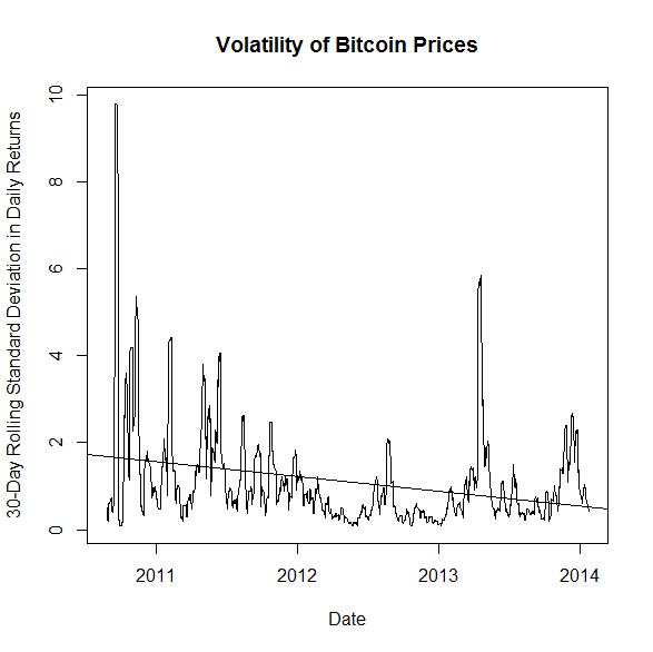 Bitcoin price history csv headers : Bitcoin fork problem video