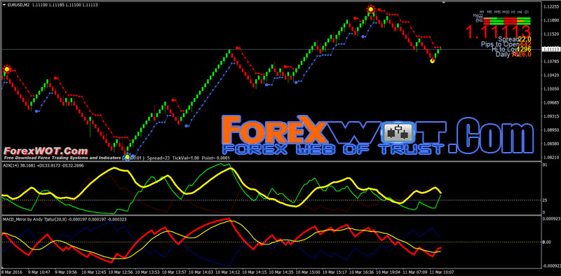 Top 10 major forex pairs