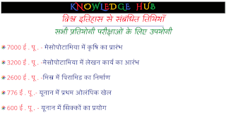world history dates in hindi