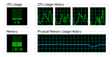 Chrome Resource Usage
