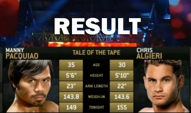 RESULT: Manny Pacquiao vs Chris Algieri WBO Fight