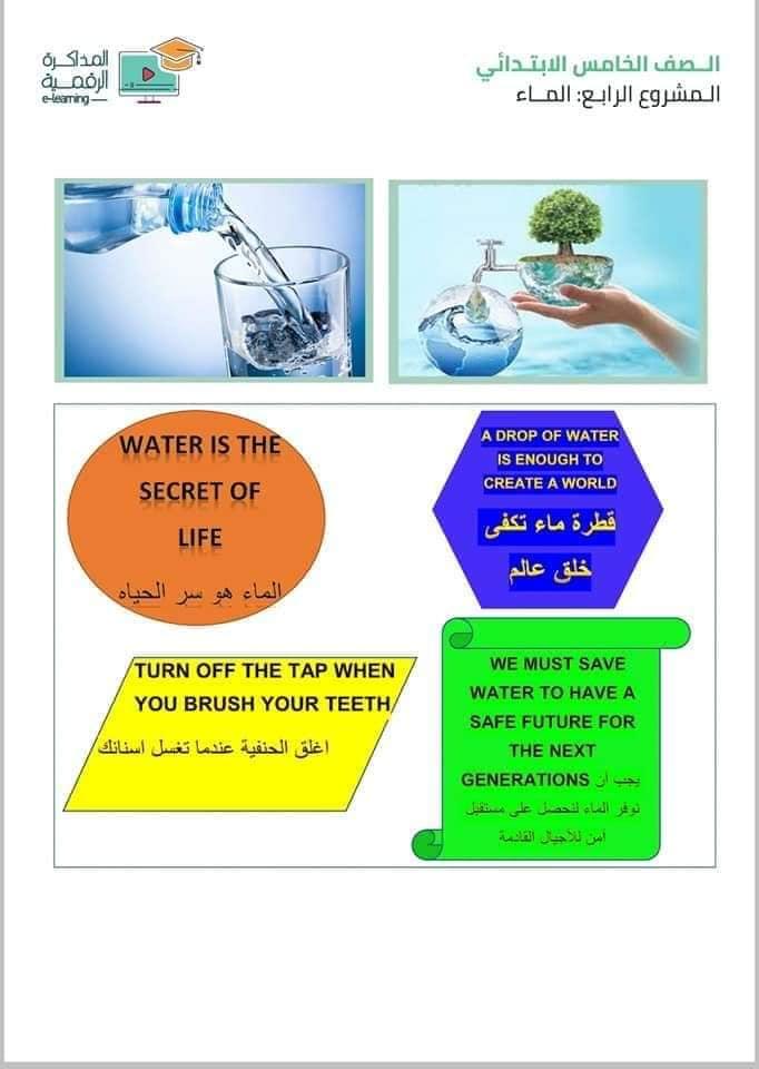 3 أبحاث عن الماء و السياحة والطاقة للصف الخامس الابتدائي 6