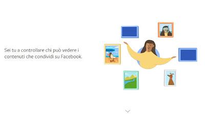 Gestione Privacy Facebook Impostazioni E Controllo