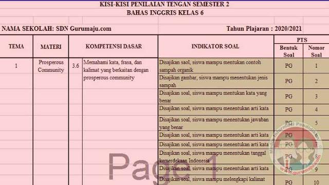 KISI-KISI SOAL UTS/PTS BAHASA INGGRIS KELAS 6 SD SEMESTER 2