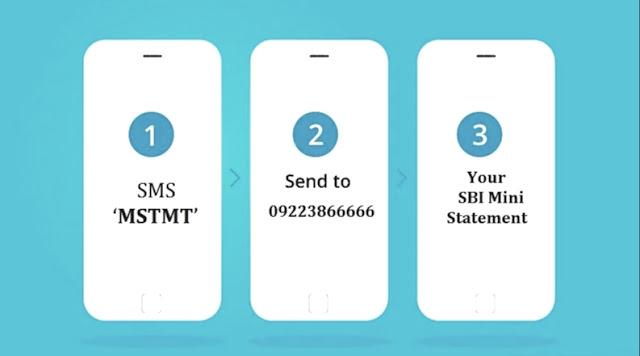 SBI Mini Statement Toll Free Number,