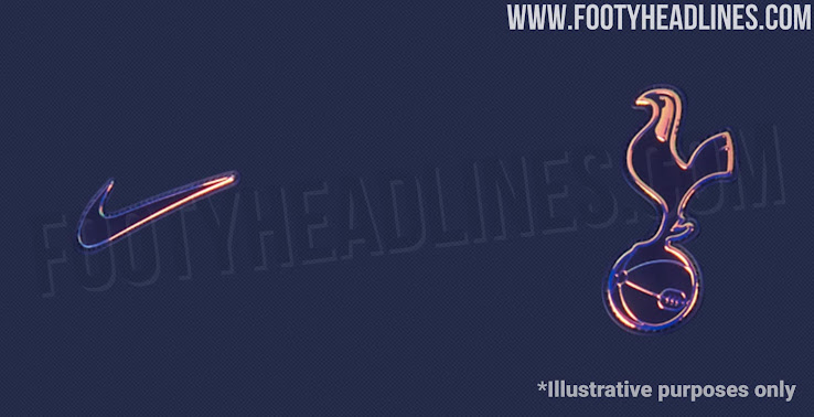 New Tottenham 2019/20 kits: Iridescent logos, a third shirt and the