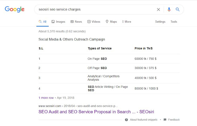 SEO Service Charges