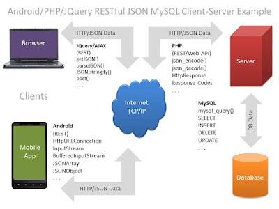 softwarequery.com-Client Server