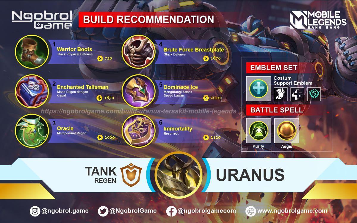 Build Uranus Top Global Tersakit Mobile Legends